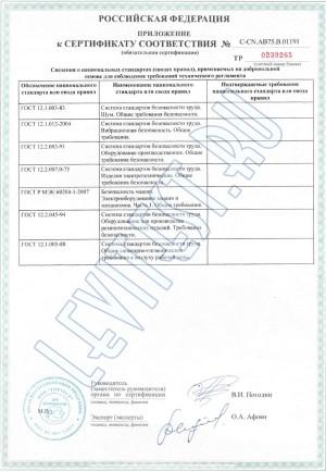 Сертификат по ТР - второй лист 2